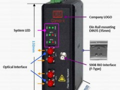 s908 RIO数据光端机