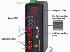 讯记Ci-PF系列PROFIBUS光纤中继器水处理应用