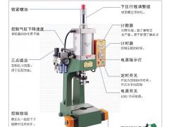 上海气动压床,增压压床,上海气压机,气压机直销