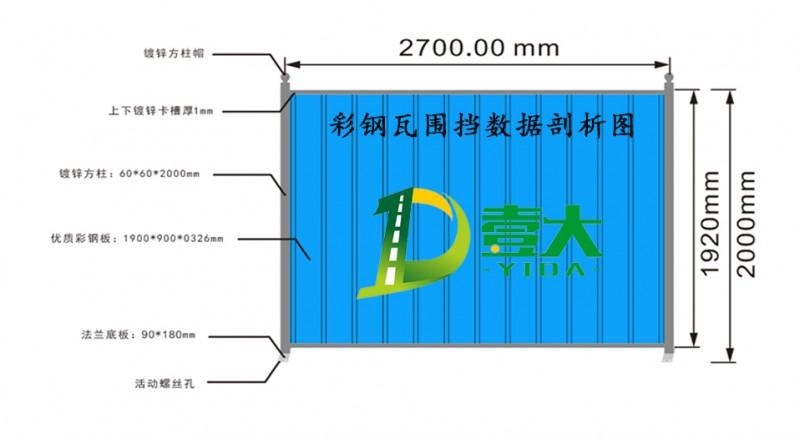 广州夹芯板v围挡围挡丨广东彩钢瓦工地大棚丨壹阳光房围挡图纸图片