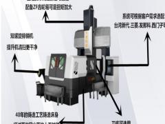 DHXK3208数控龙门铣床 四线轨salon366沙龙 高端机 高收益