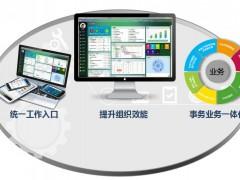 重庆OA办公系统 中小企业协同管理软件 选择重庆达策