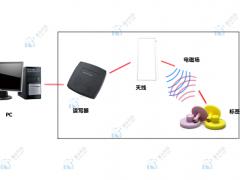HDX电子饲喂站耳标识读器  RFID面板式耳标感应器