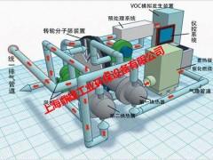 上海垃圾站除臭设备,垃圾焚烧废气处理设备